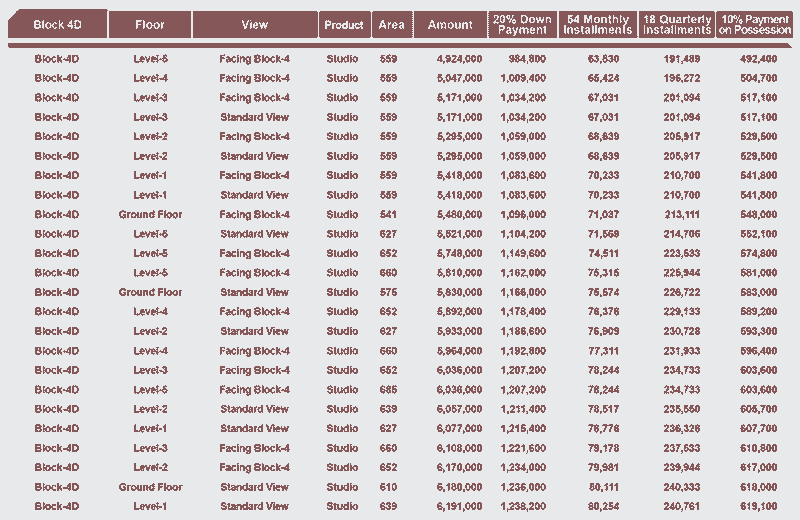 Block-4D-payment-plan-and-price-The-Spring-Apartment-Homes-lahore