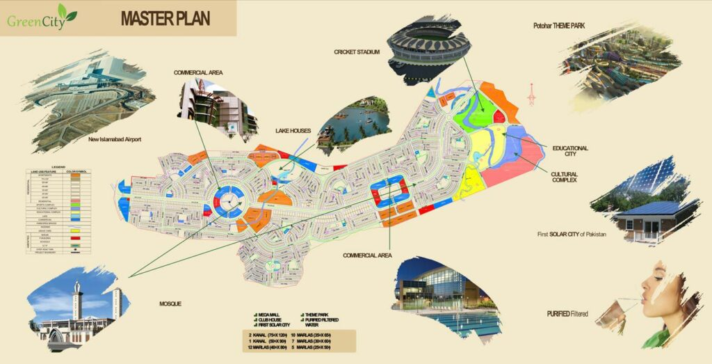 Master plan green city Islamabad