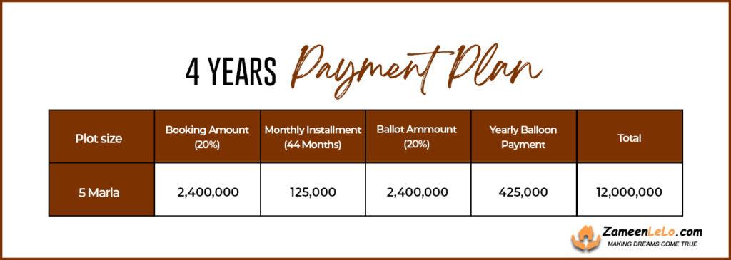 Park Avenu Commercial Plots Installments Plan & Price