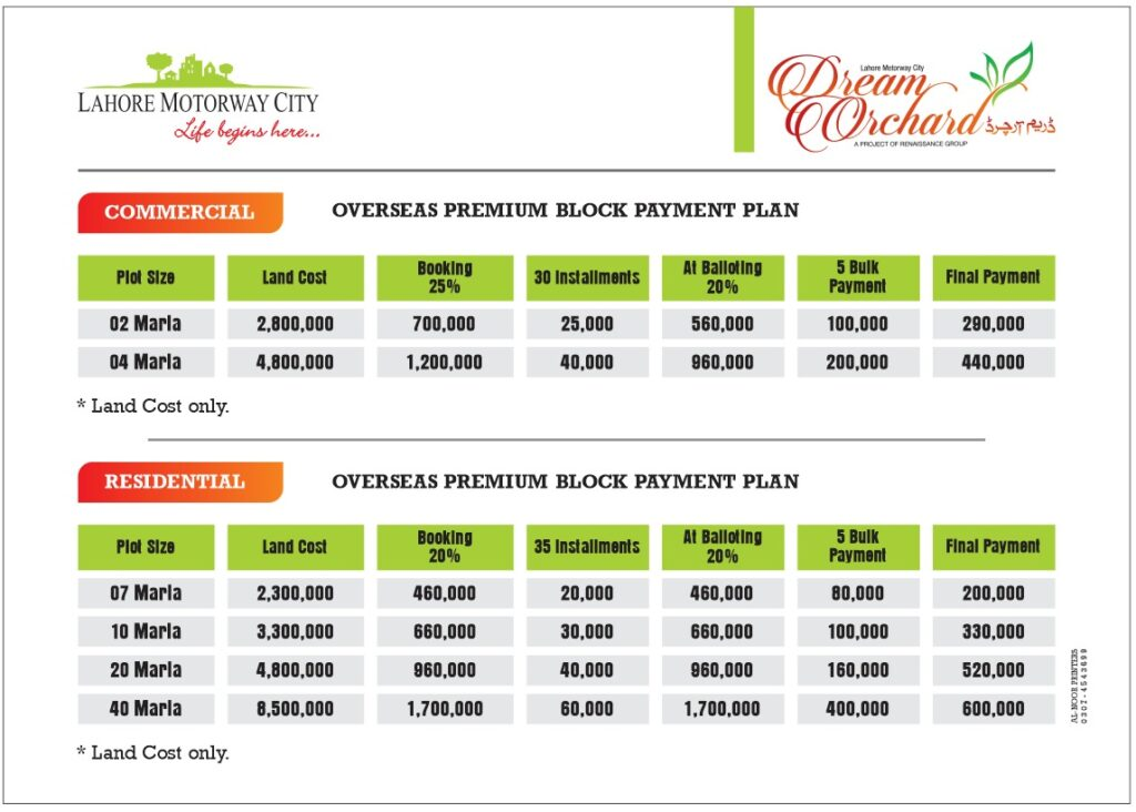 Payment-Plan-Dream-Orchard-Lahore-Motoway-city