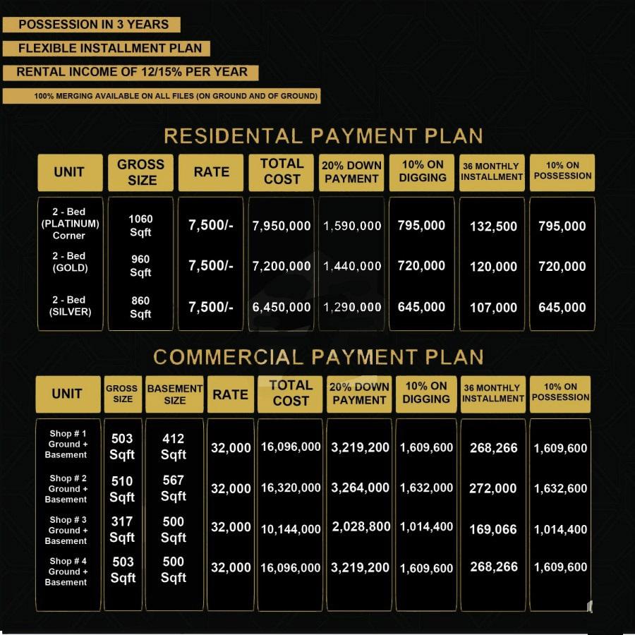 Payment Plan & Price - G.A Tower Bahria Town Karachi
