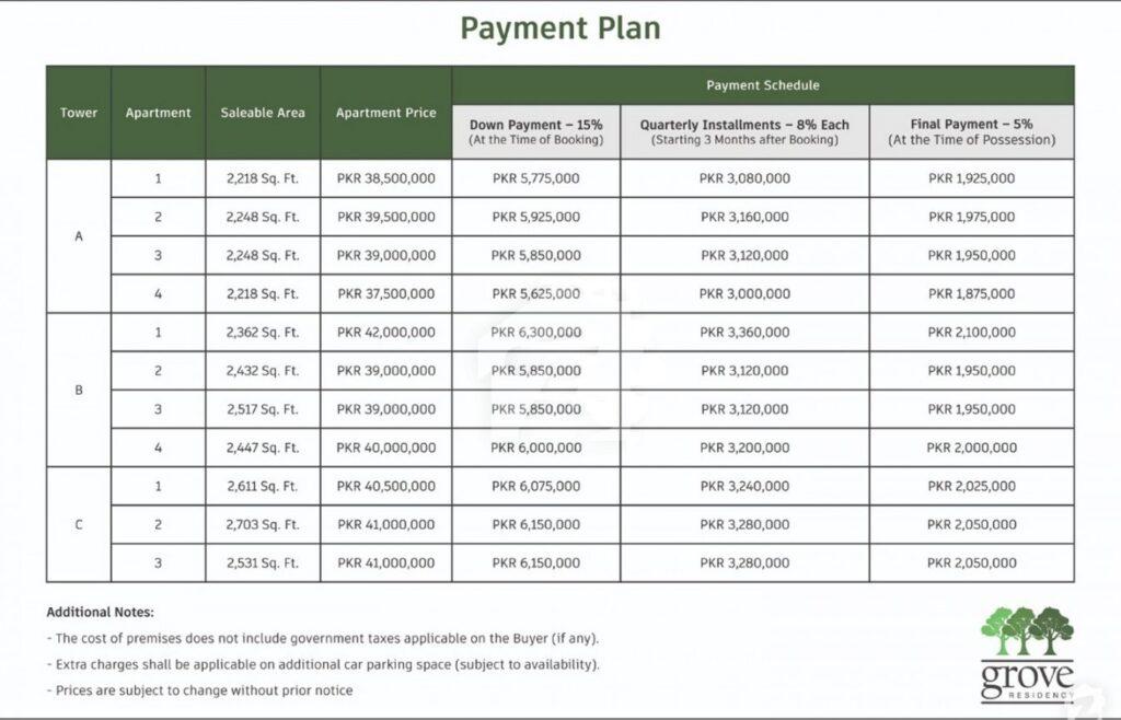 Payment-Plan-Total-Price-of-apartment-grove-residency-Karachi