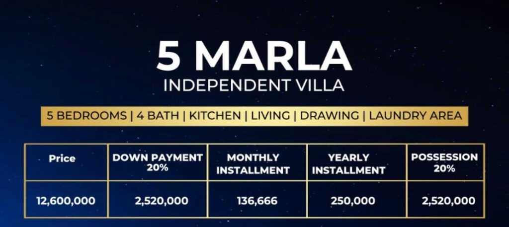 Payment-Plan-and-Price-5-marla-apartment-Icon-Homes-Lahor