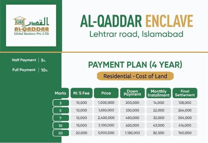 Payment-Plan-and-Price-Al-Qaddar-Enclave-Islamabad