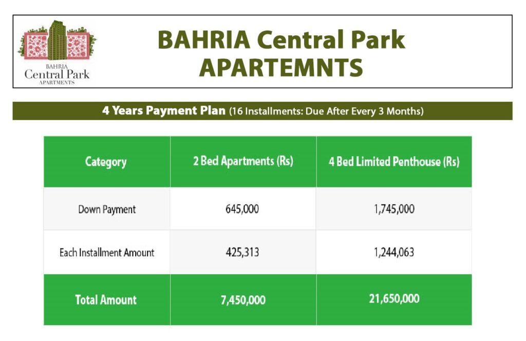 Central Park Apartments Bahria Town Karachi