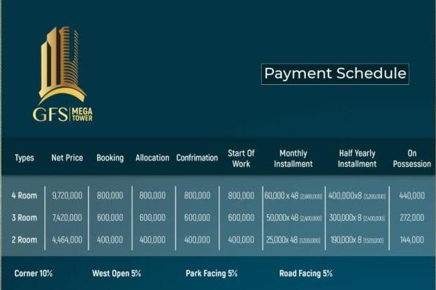 Payment-Plan-and-Price-GFS-Mega-Tower-Bahria-Town-Karachi