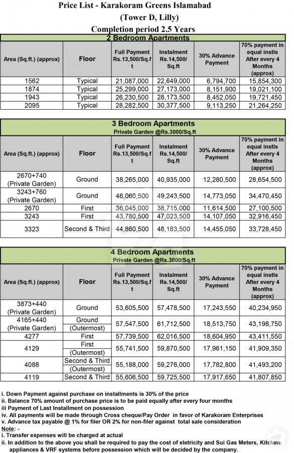 Payment Plan and Price Tower D Karakoram greens Islamabad