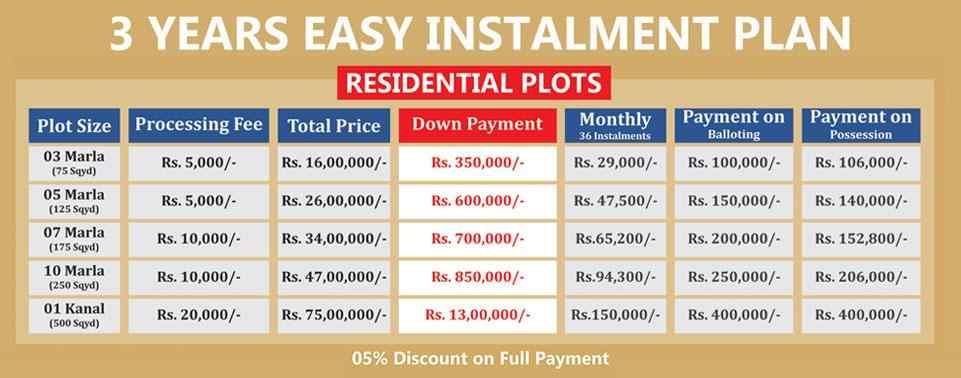 Payment-Plan-and-price-Dream-Housing-Lahore