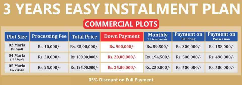 Payment-Plan-and-price-for-commercial-plot-Dream-Housing-Lahor