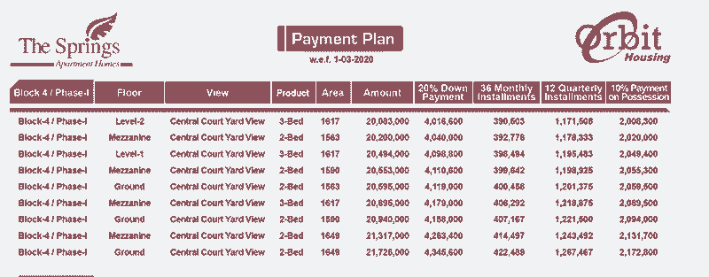 Phase-1-Block-4-Price-Plan-The-Spring-Apartment-Homes-lahore