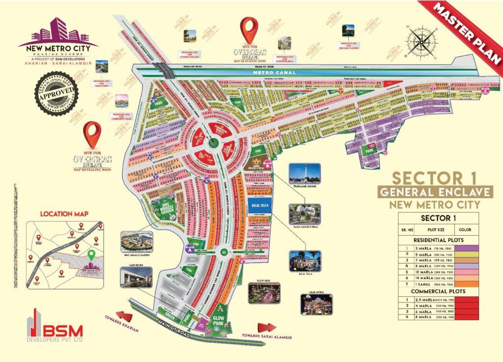 master-plan-sector-1-new-metro-city-kharian