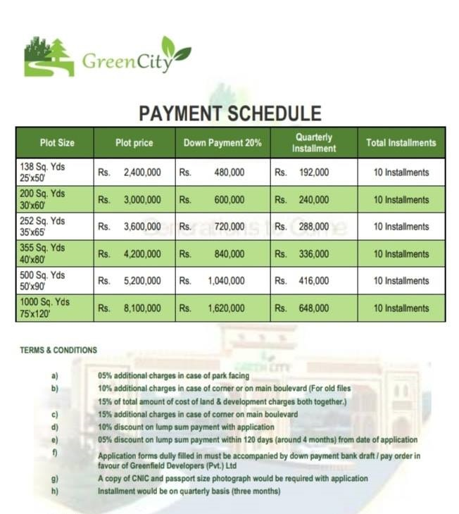 payment-plan-and-plot-price-green-city-Islamabad