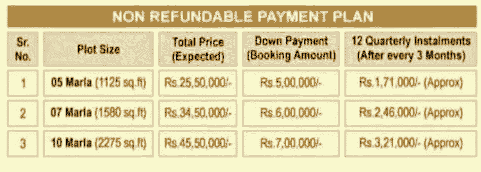 Citi-Housing-Multan-Phase-2-Payment-Plan-and-price