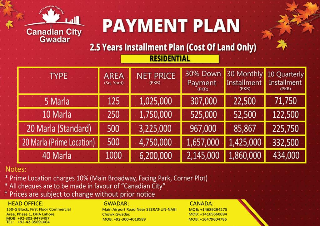 Installment-Plan-Canadian-City-Gwadar