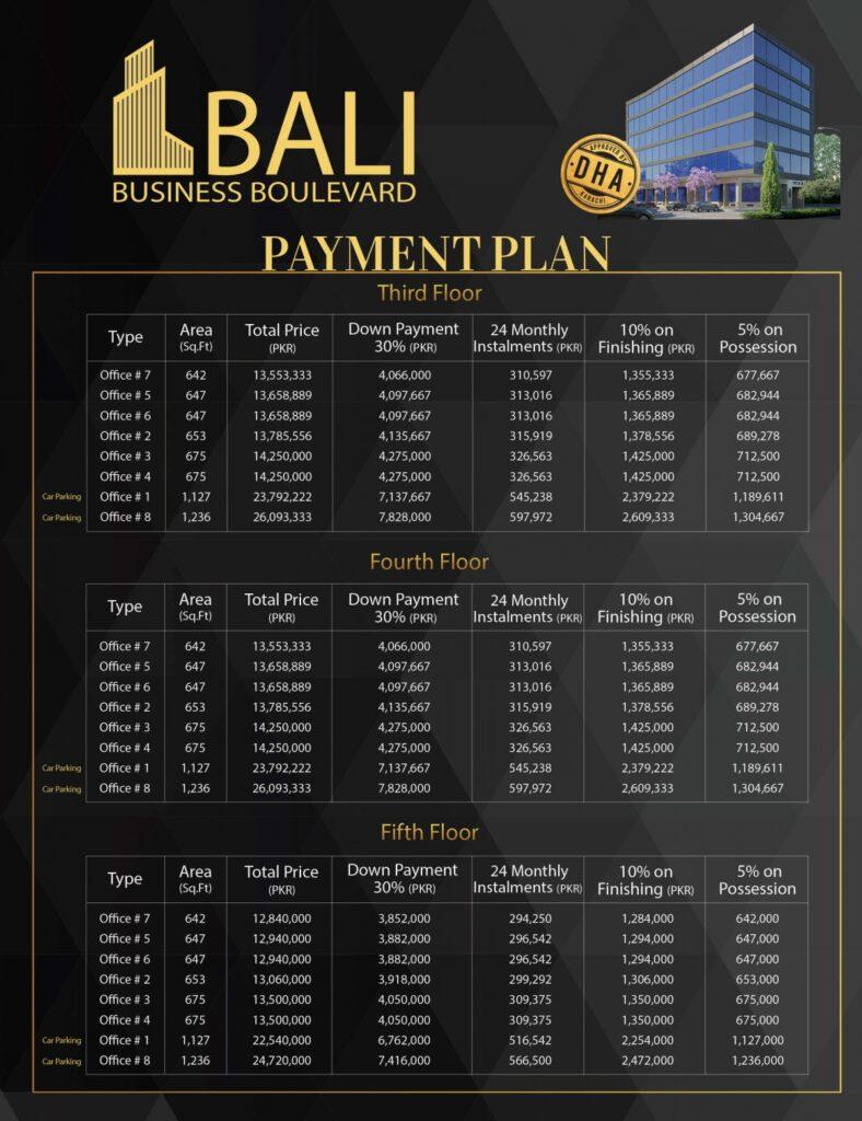 Installments-Plan-Bali-Business-Boulevard-DHA-Karachi