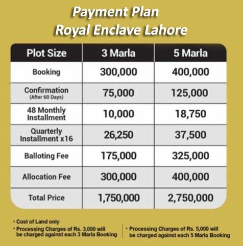 New-Payment-Plan-al-raheem-garden-Royal-enclave-lahore