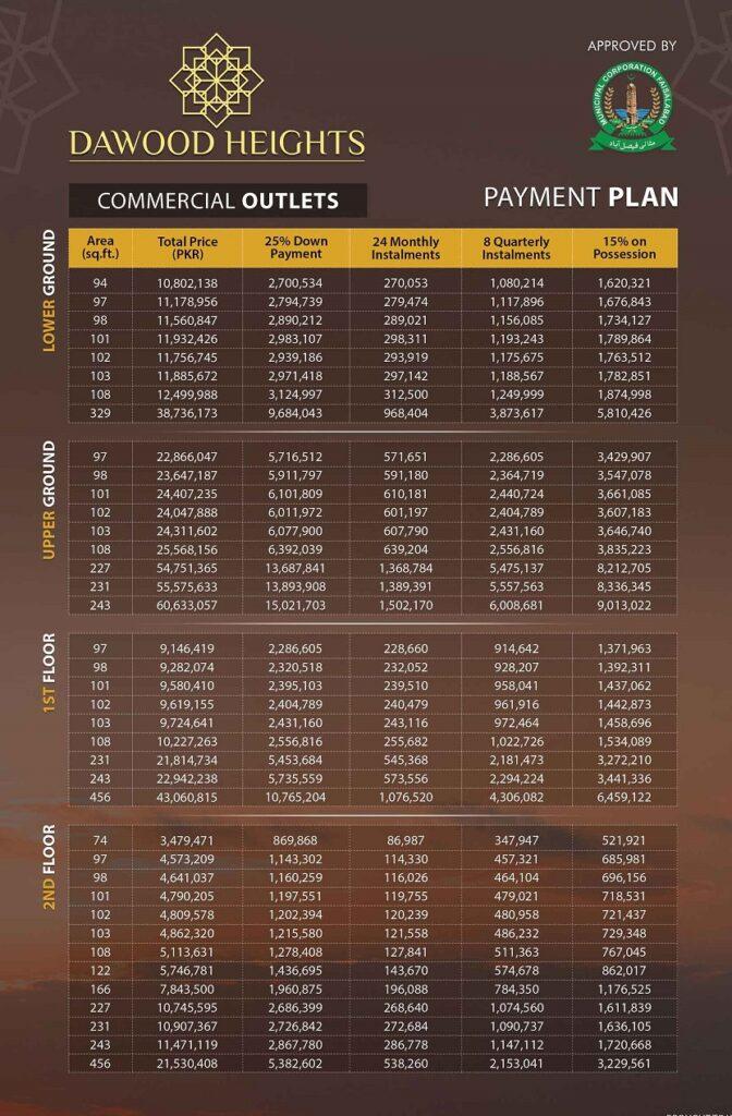 Payment-Plan-Dawood-Heights-Faisalabad