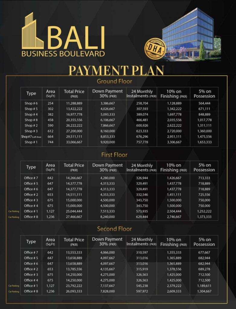 Payment-Plan-and-Price-Bali-Business-Boulevard-DHA-Karachi