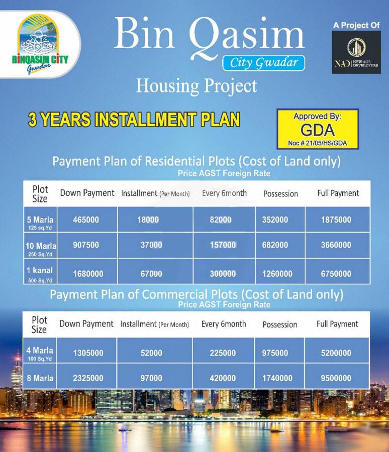 Payment Plan and Price Bin Qasim City Gwadar