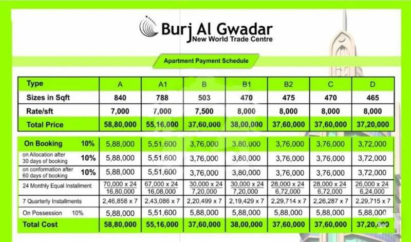 Payment-Plan-and-Price-Burj-al-gwadar