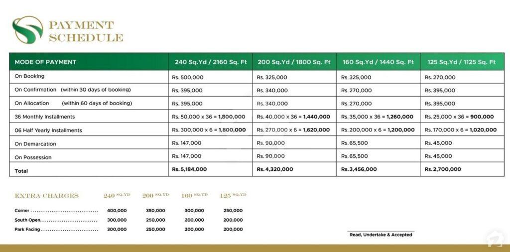 Payment-Plan-and-Price-Indus-Vista-City-Sukkur