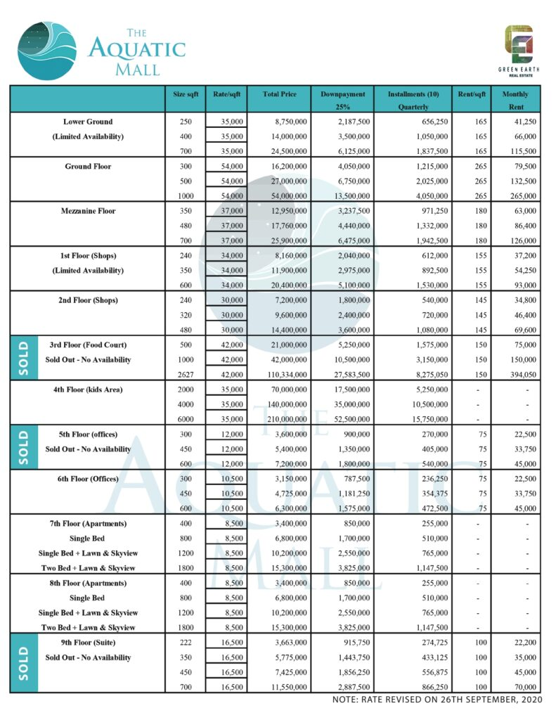 Payment-Plan-and-Price-THE-AQUATIC-MALL-Islamabad