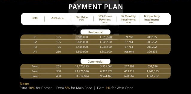 Payment-Plan-and-Price-The-Motor-City-Karach
