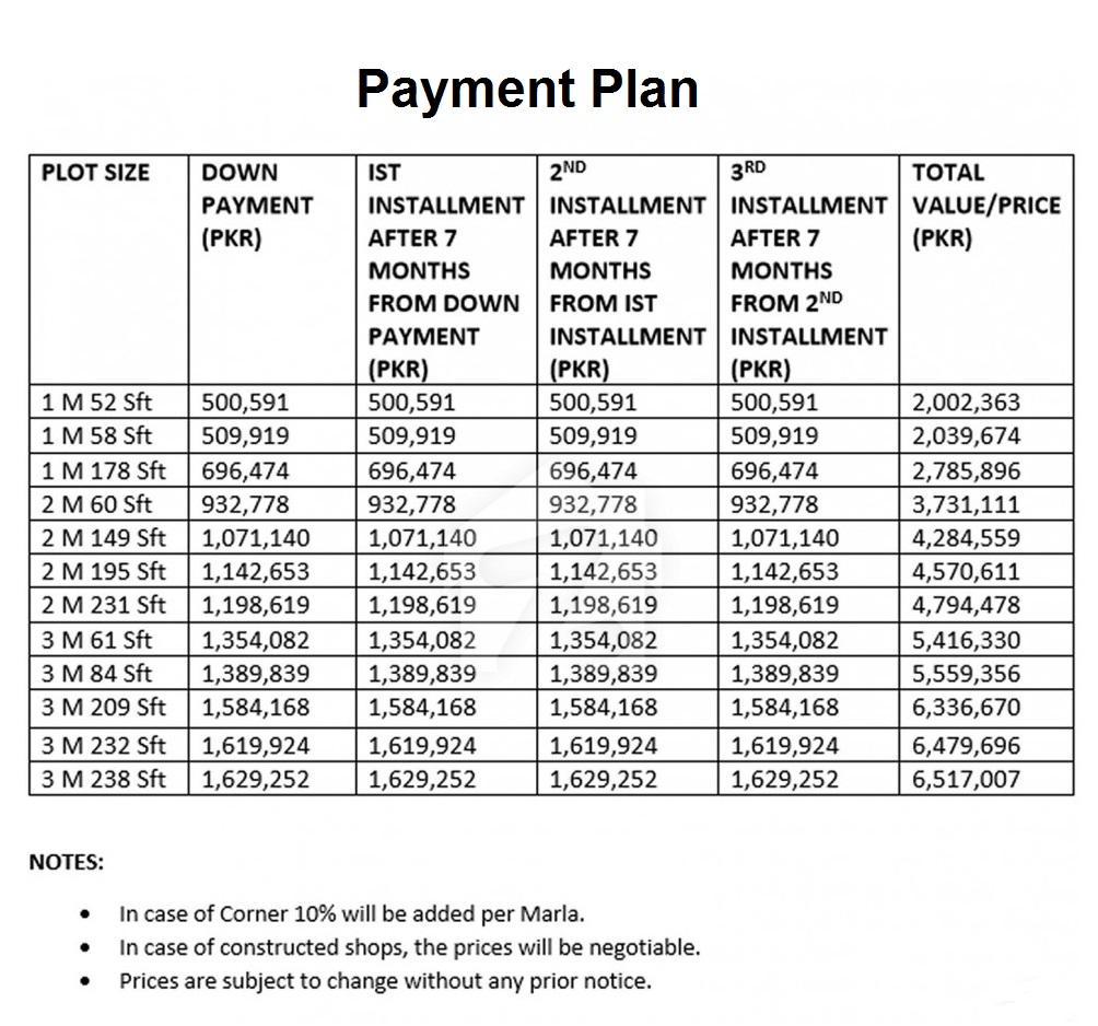 Payment-Plan-zam-zama-avenue