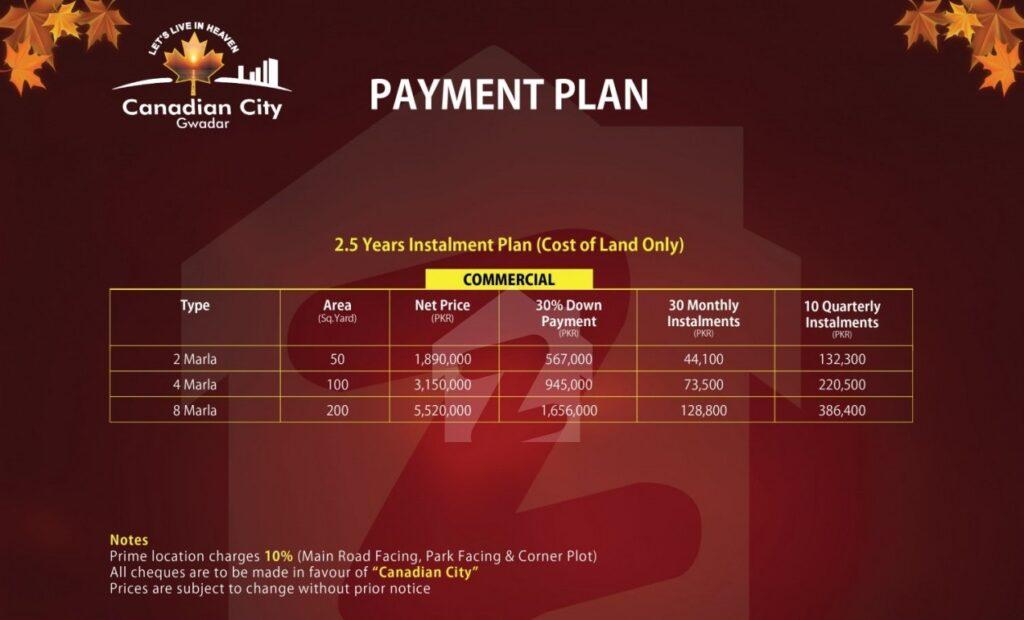 Price Plan Canadian City Gwadar
