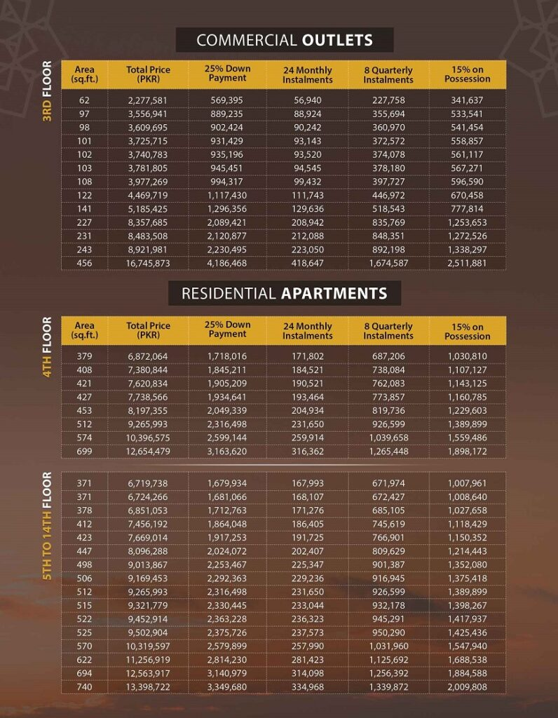 Price-Plan-Dawood-Heights-Faisalabad