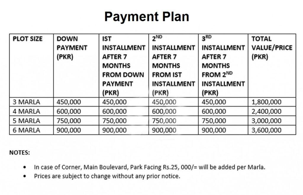 Price-Plan-zam-zama-avenue