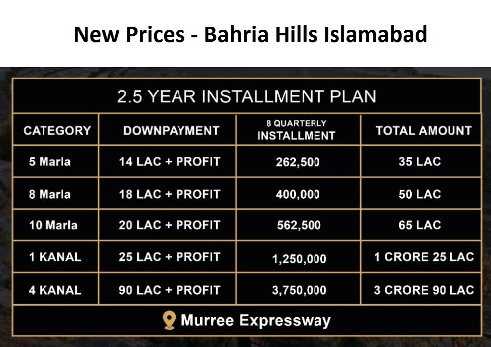 installment-plan-and-price-Bahria-Hills-Islamabad