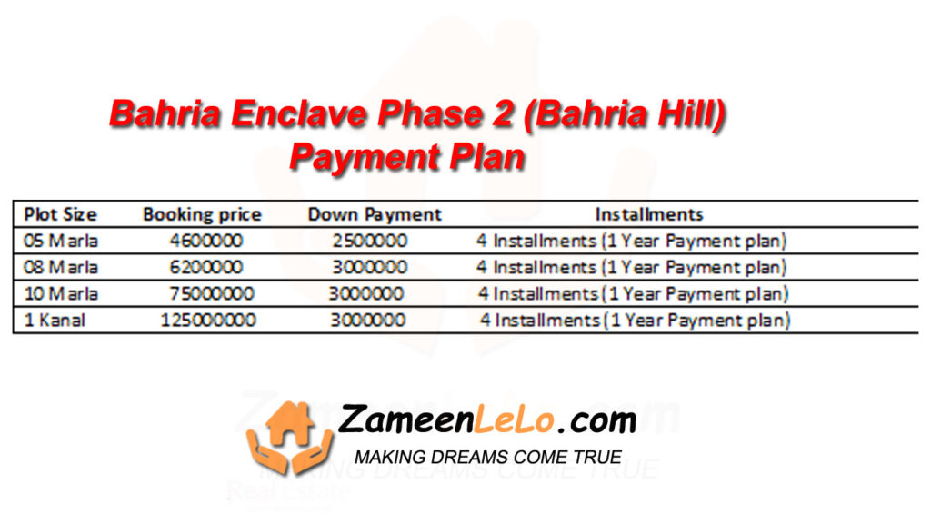 payment-plan-and-price-Bahria-Enclave-2-Bahria-Hillz