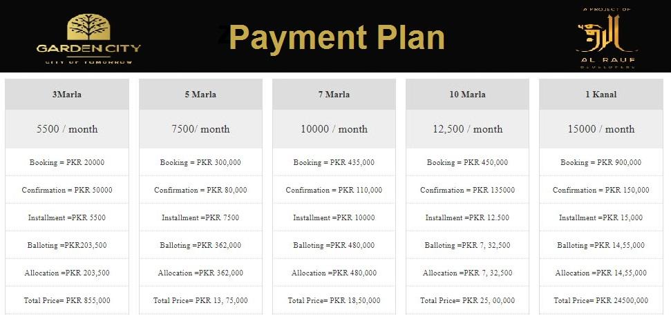 payment-plan-and-price-garden-city-muridke