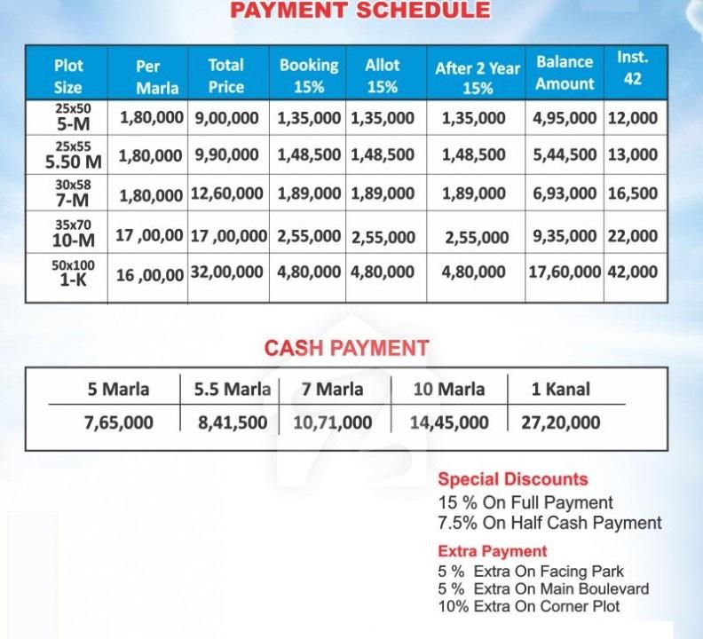 payment-plan-residential-plot-park-town