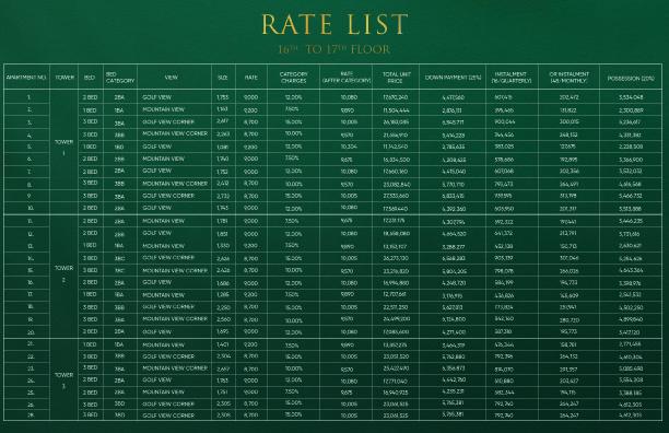 price-plan-golf-floras-luxury-apartments-islamabad