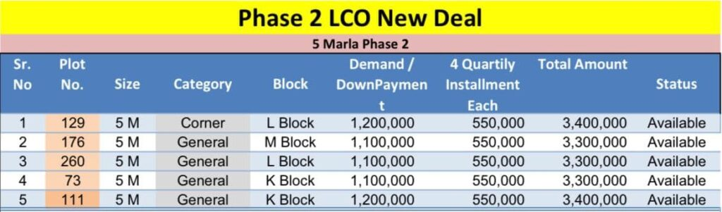 5-marla-payment-plan-Bahria-Orchard-LCO-PHASE-2-Lahore