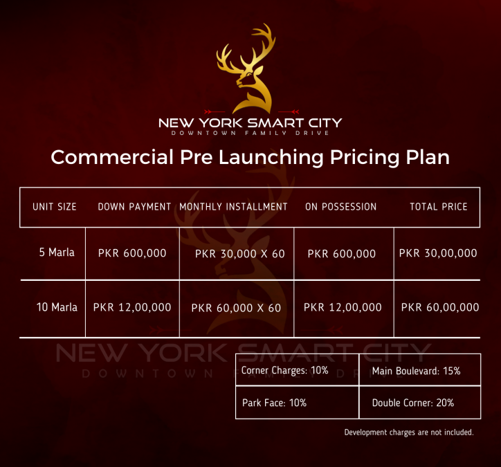 Commercial-Plot-Payment-Plan-New-York-Smart-City-Islamabad