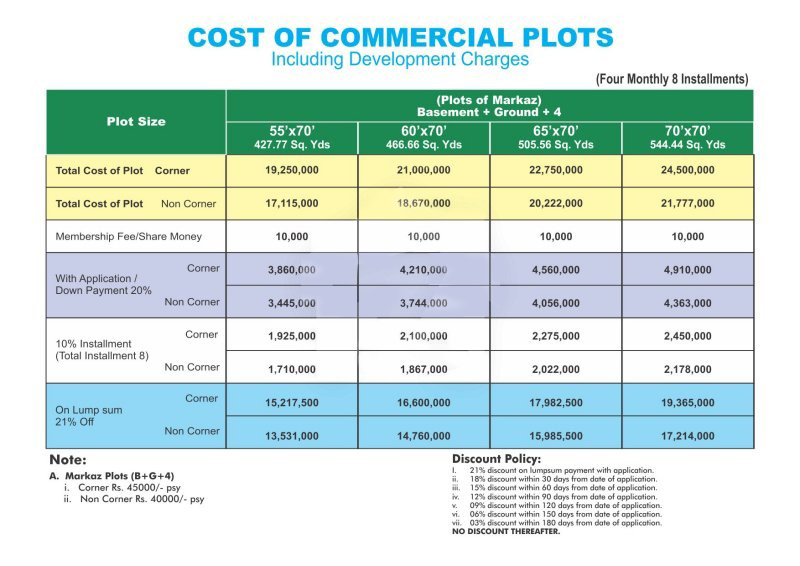 Payment-Plan-Commercial-Plot-multi-residencia-orchards