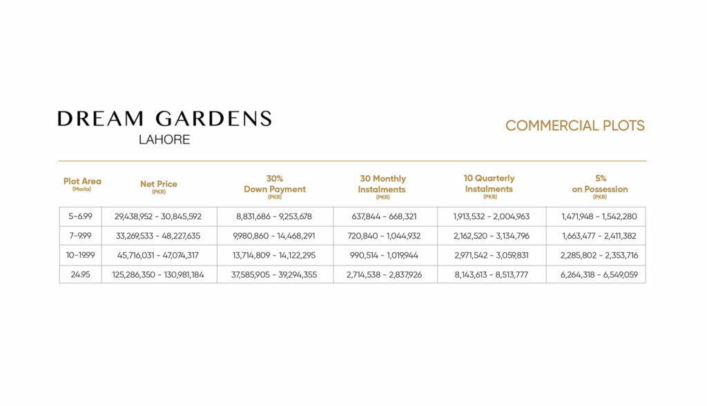 Payment-Plan-and-Price-Commercial-Plot-Dream-Gardens-Lahore-Phase-2