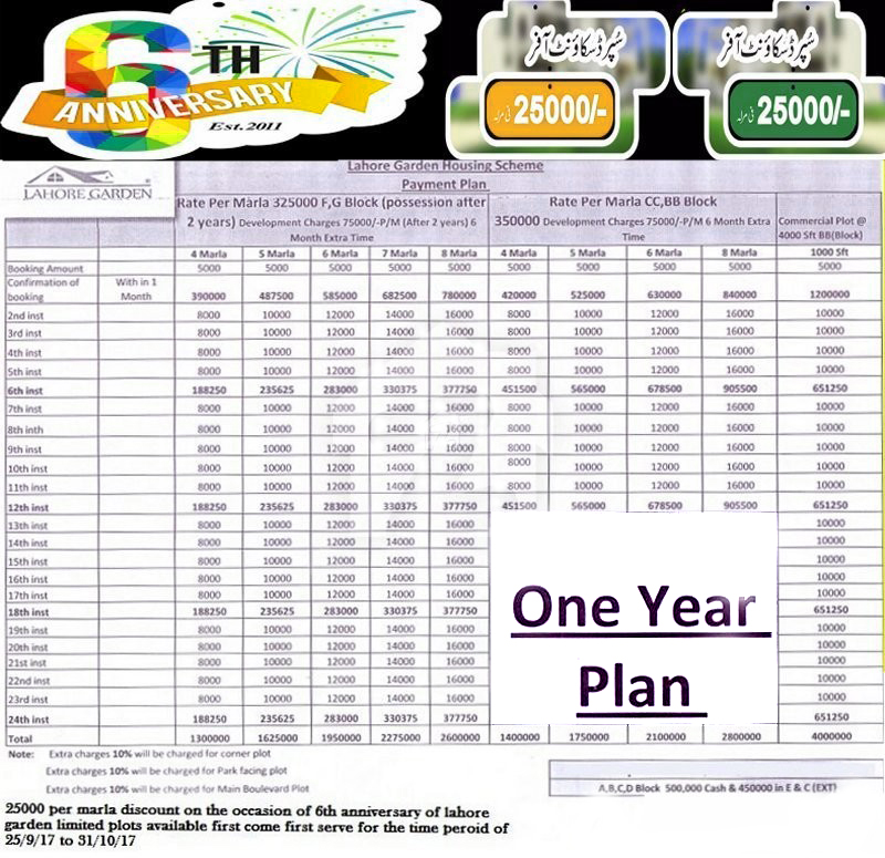 Payment-Plan-and-Price-Lahore-Garden
