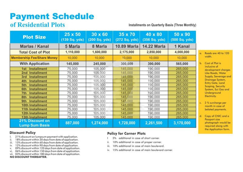 Payment-Plan-and-Price-Residenctial-PLot-MPCHS-multi-residencia-orchards-Islamabad