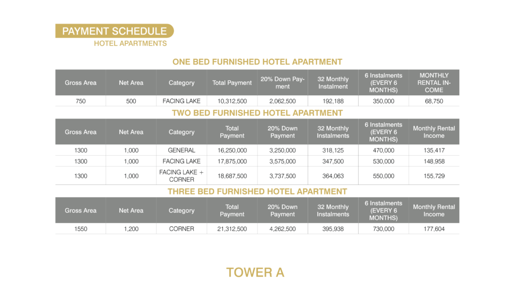 Payment-Plan-and-Price-Tower-A-grand-millennium-Bahria-Town-islamabad