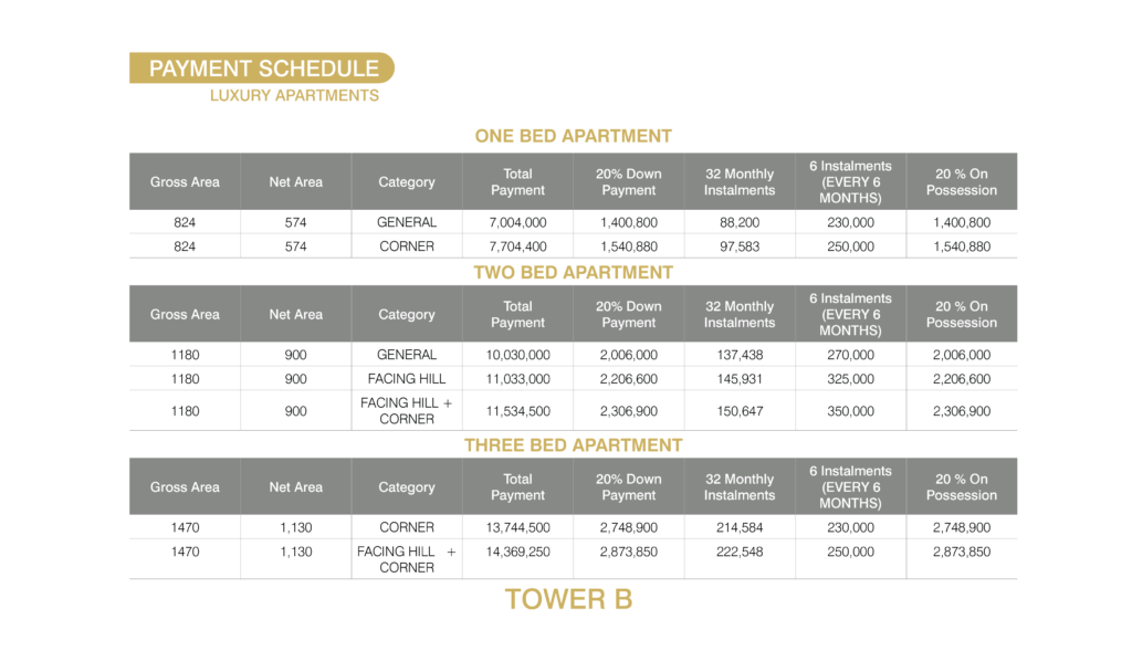 Payment-Plan-and-Price-Tower-B-grand-millennium-Bahria-Town-islamabad