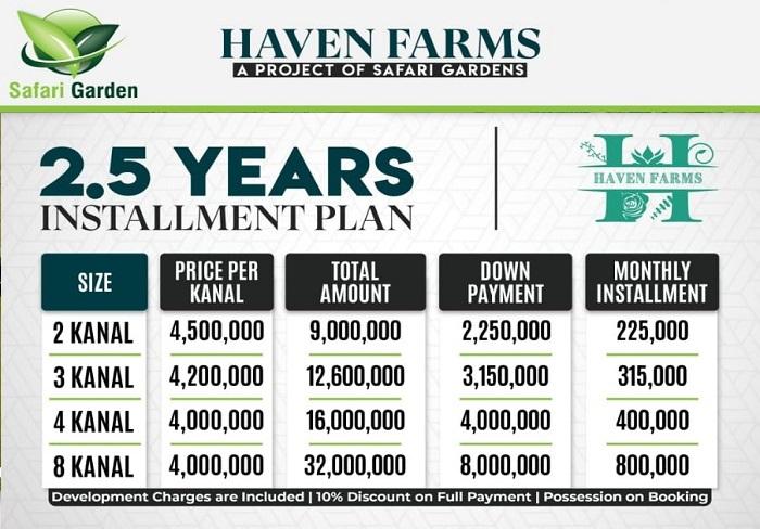payment-plan-Safari-Garden-Haven-Farms
