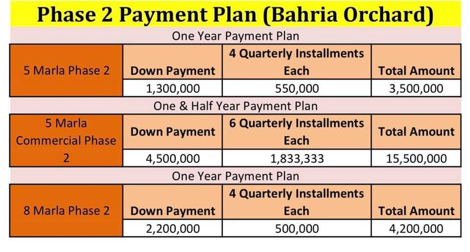 payment-plan-and-price-Bahria-Orchard-LCO-PHASE-2-Lahore