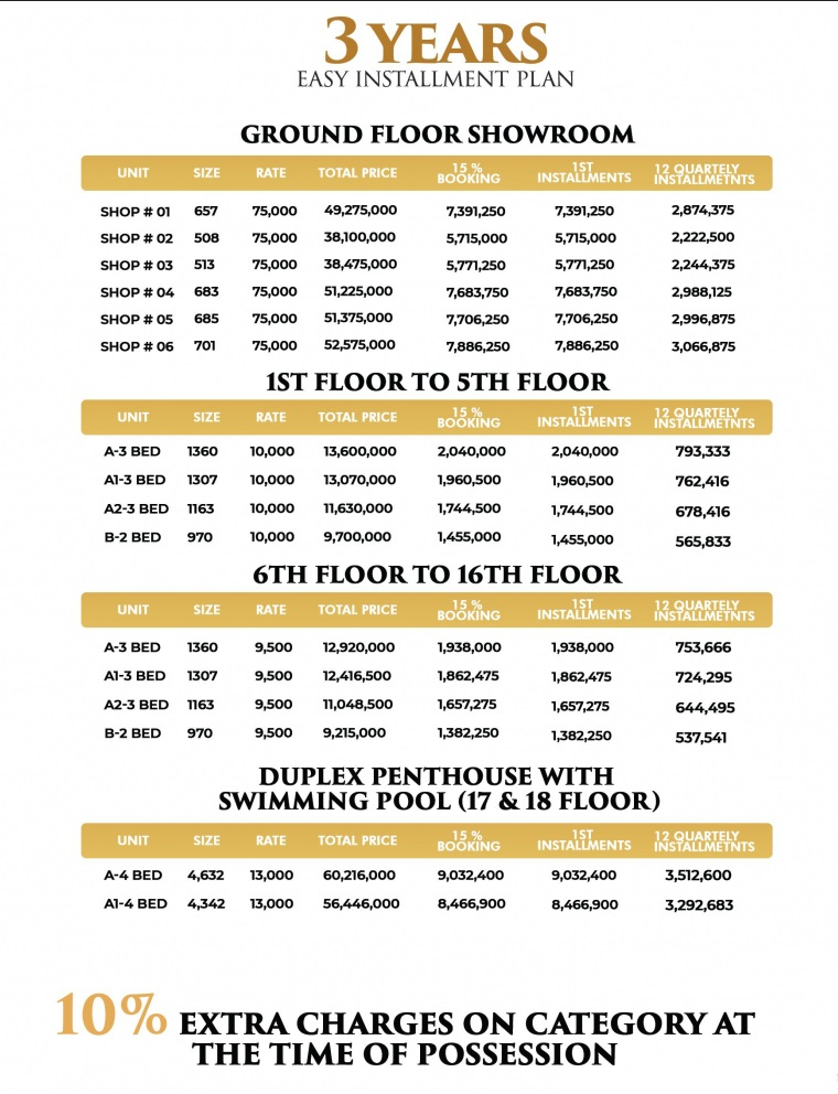 payment plan and price The HL Jinnah Residencia