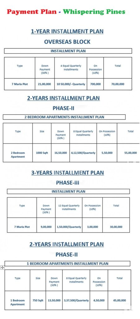Payment plan and price whispering pines