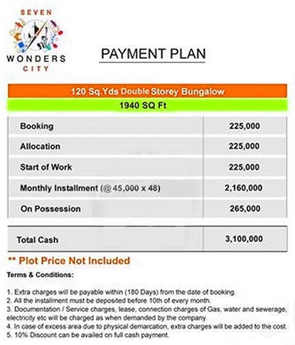 Installment-Plan-Seven-Wonders-City-Karachi