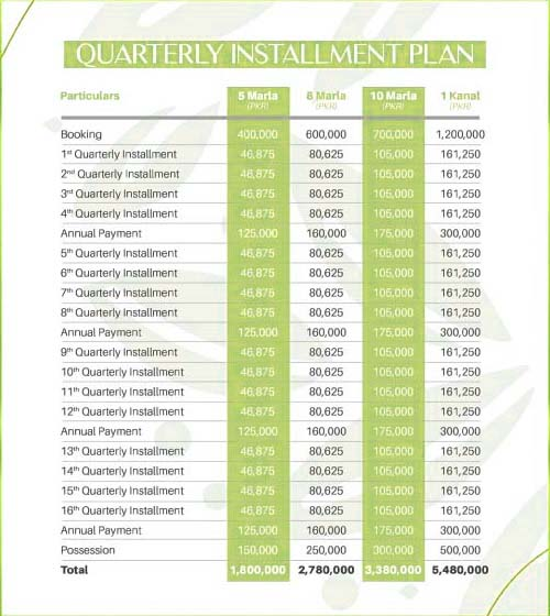installment-plan-Discovery-Gardens-islamabad